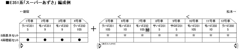 KATO カトー 10-1342 10-1343 E351系「スーパーあずさ」