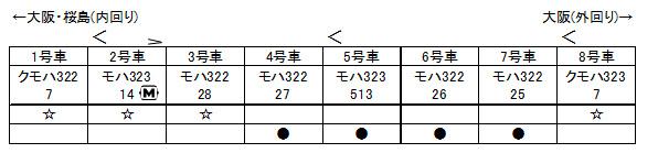 kato 323系 大阪環状線 2018年3月発売 モケイテツ