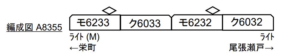 名鉄6000系 瀬戸線 登場時 4両セット