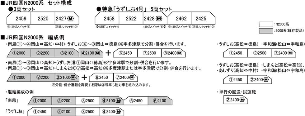 【KATO】JR四国 N2000系
