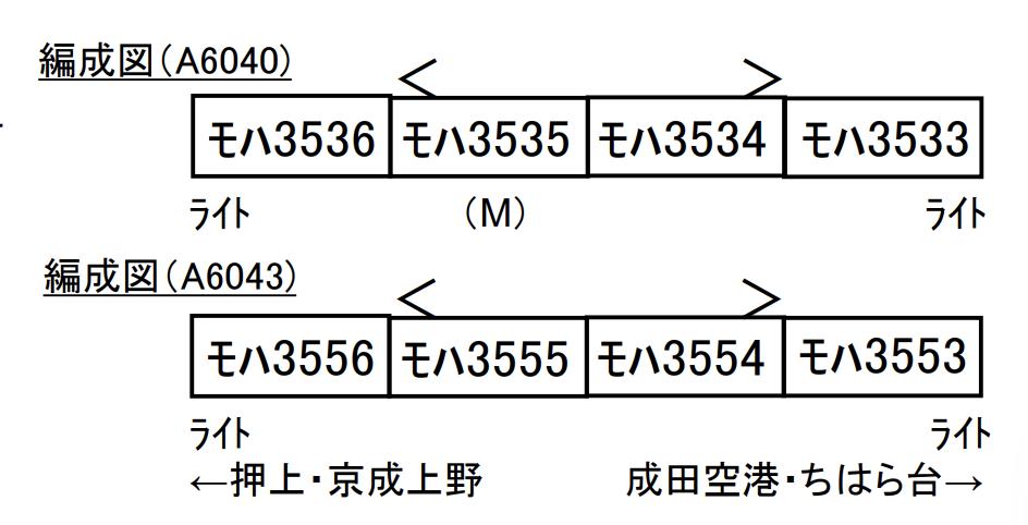 マイクロエース 京成3500形 更新車 シングルアームパンタ