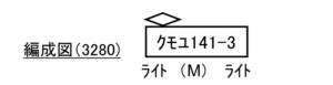 クモニ83形0番台・クモユ141形