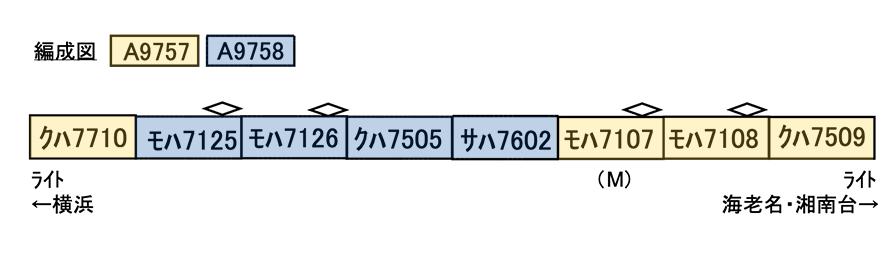 【マイクロエース】相鉄7000系(ヒートポンプクーラー搭載編成)