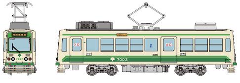 鉄道コレクション 【鉄コレ】都電荒川線7000形(更新車・新塗装)