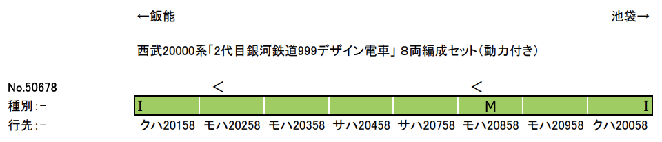グリーンマックス 50678西武20000系「2代目銀河鉄道999デザイン電車」 8両編成セット(動力付き)