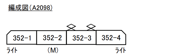microace マイクロエース A2098141595東武350型(352F) 特急きりふり 4両セット