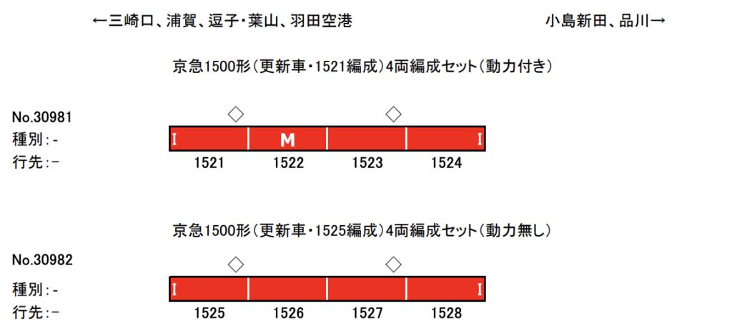 グリーンマックス GREENMAX 30981 30982 京急1500形(更新車・1521編成)4両編成セット(動力付き)