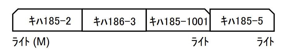 MICROACE マイクロエース A8387 800799 キハ185形 (アラウンド・ザ・九州) 4両セット