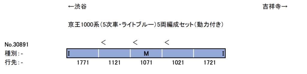 GREENMAX グリーンマックス  30891 京王1000系(5次車・ライトブルー)5両編成セット(動力付き)