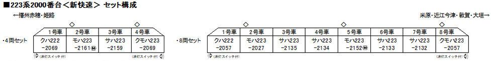 KATO カトー 10-1677 10-1678 223系2000番台<新快速> 4両セット
