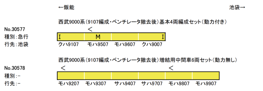 GREENMAX グリーンマックス 30577 30578 西武9000系(9107編成・ベンチレータ撤去後)