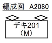マイクロエース A2080 秩父鉄道 デキ200 パレオエクスプレス(赤茶)