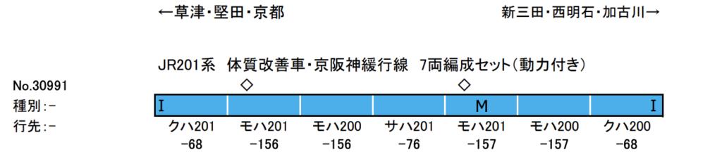 グリーンマックス GREENMAX 30991 JR201系 体質改善車・京阪神緩行線 7両編成セット(動力付き)