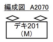 マイクロエース MICROACE A2070 秩父鉄道 デキ200 青