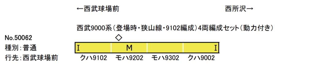 GREENMAX グリーンマックス 50062 西武9000系(登場時・狭山線・9102編成)4両編成セット(動力付き)