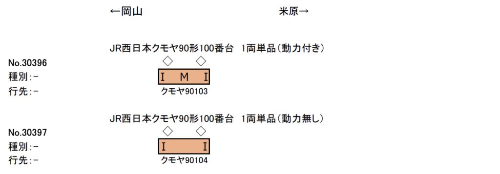 グリーンマックス GREENMAX 30396 30397 JR西日本クモヤ90形100番台