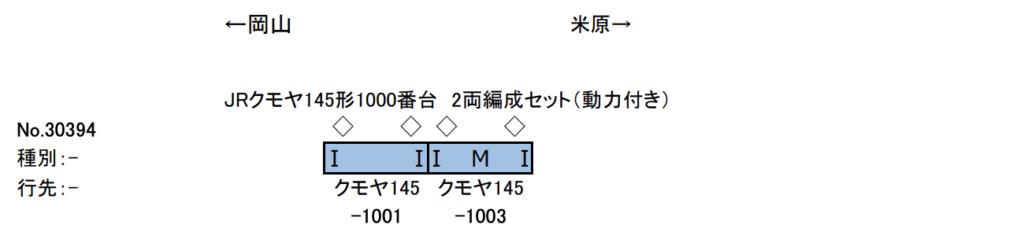 グリーンマックス GREENMAX 30394 JRクモヤ145形1000番台 2両編成セット(動力付き)