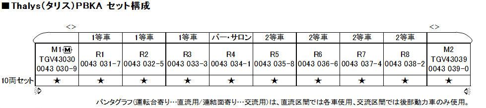 KATO カトー 10-1658Thalys(タリス) PBKA 新塗装 10両セット