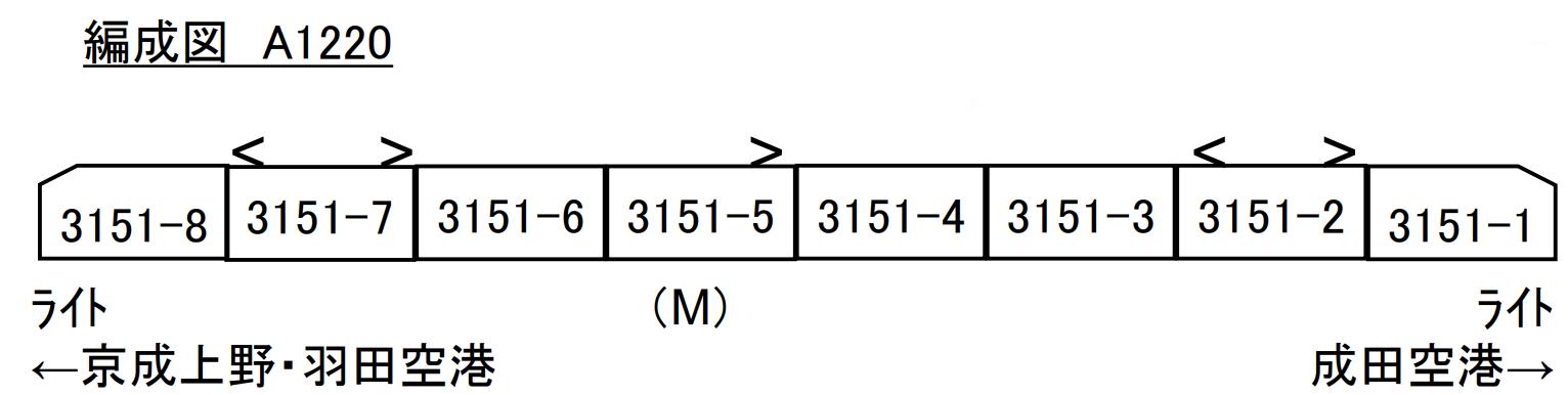 マイクロエース microace A1220 京成 3100形 3151F 8両セット