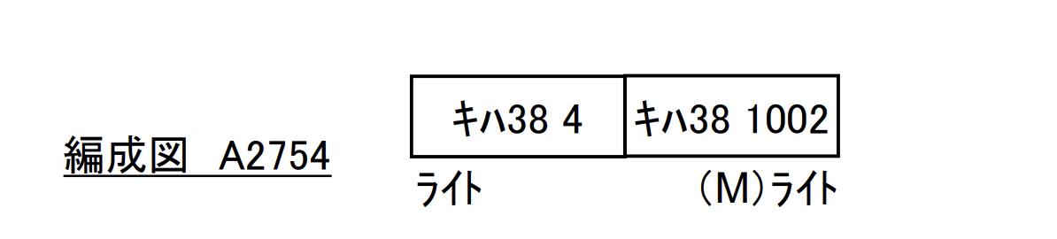 マイクロエース A2754 キハ38 久留里線 新久留里色 2両セット