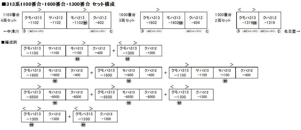 KATO 10-1706 313系1100番台(中央本線) 4両セット