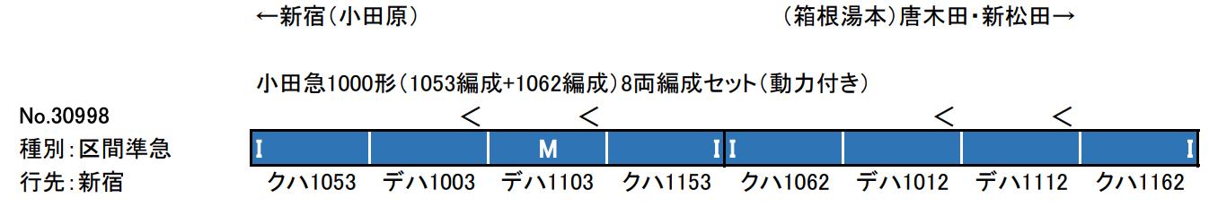 GREENMAX グリーンマックス 30998 小田急1000形(1053編成+1062編成)8両編成セット(動力付き)