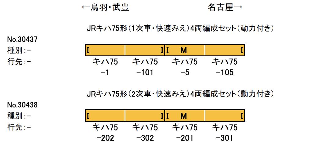 GREENMAX グリーンマックス 30437 30438 JRキハ75形(1次車・2次車・快速みえ)