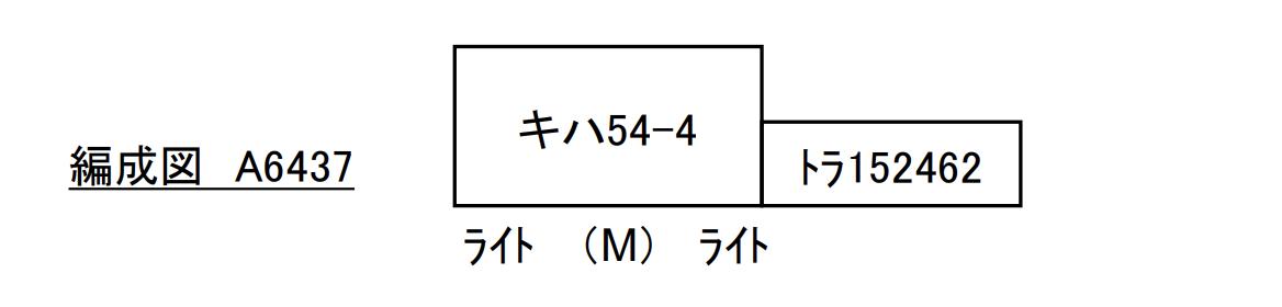 マイクロエース microace a6437 キハ54+トラ45000 しまんトロッコ号スカート増設 2両セット