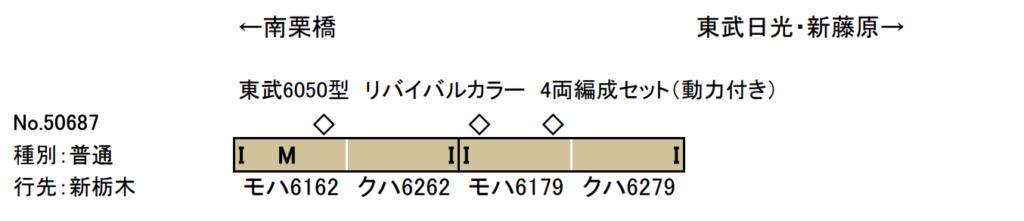 GREENMAX グリーンマックス 50687 東武6050型 リバイバルカラー 4両編成セット(動力付き)