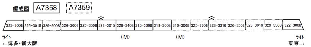 MICROACE A7358 A7359 300系新幹線 F8編成 パンタグラフ削減後