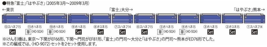 TOMIX トミックス HO-9072 JR 14系15形特急寝台客車(富士・はやぶさ)セット