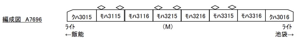MICROACE マイクエロエース 西武鉄道3000系 L-train