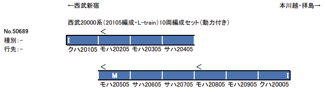 グリーンマックス GREENMAX 50689 西武20000系(20105編成・L-train)10両編成セット(動力付き)