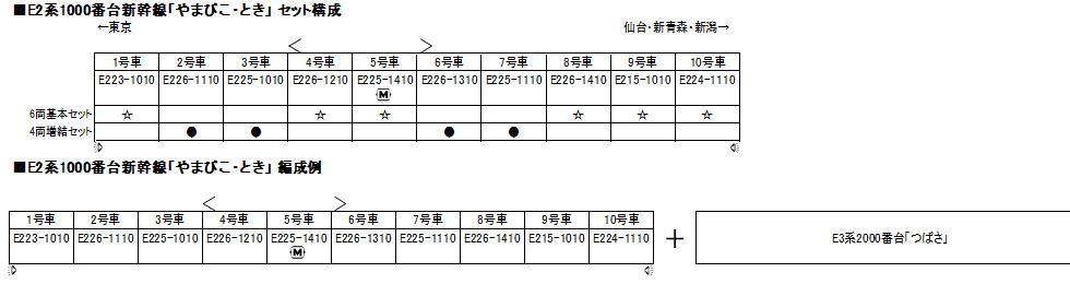 KATO カトー 10-1718 10-1719 E2系1000番台 新幹線「やまびこ・とき」