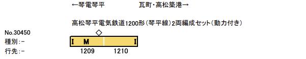 グリーンマックス GREENMAX 30450 高松琴平電気鉄道1200形(琴平線)2両編成セット(動力付き)