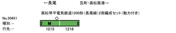 グリーンマックス GREENMAX 30451 高松琴平電気鉄道1200形(長尾線)2両編成セット(動力付き)
