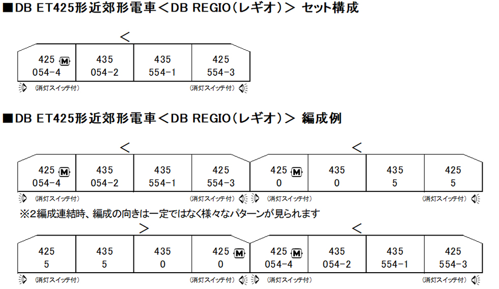 KATO カトー 10-1716 DB ET425形近郊形電車〈DB REGIO(レギオ)〉 4両セット