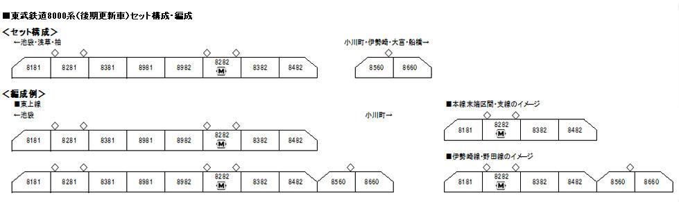 KATO カトー 東武鉄道8000系 東上線(後期更新車)