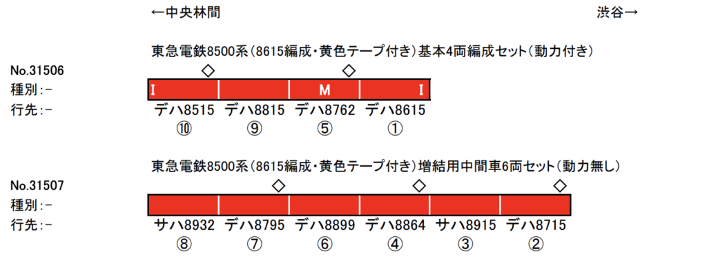 GREENMAX グリーンマックス 東急電鉄8500系(8615編成・黄色テープ付き)