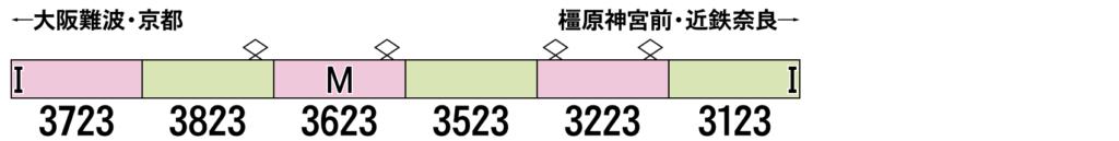 GREENMAX グリーンマックス gm 50593 近鉄3220系(KYOTO-NARAラッピング)6両編成セット(動力付き)