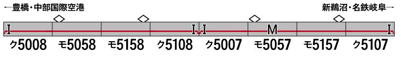 GREENMAX グリーンマックス 50684 名鉄5000系(ボルスタ付き台車編成・標識灯点灯)8両編成セット
