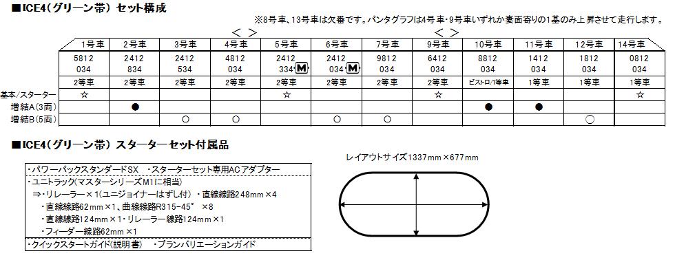 KATO カトー 10-1542 ICE4(グリーン帯)