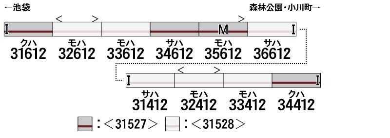 GREENMAX グリーンマックス 31527 31528 東武30000系(東上線・後期形・行先点灯)