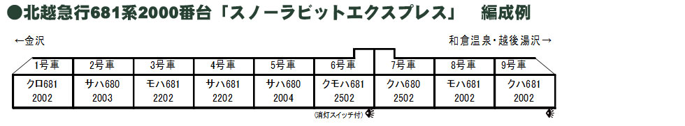 KATO カトー 10-381 特別企画品 北越急行 681系2000番台 9両セット