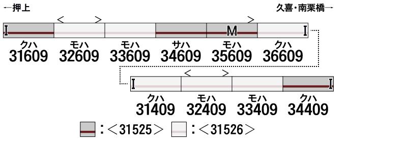 GREENMAX グリーンマックス 31525 31526 東武30000系(地下鉄直通編成・行先点灯)