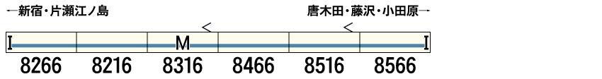 GREENMAX グリーンマックス gm-31536 小田急8000形(更新車・行先点灯)基本6両編成セット(動力付き)