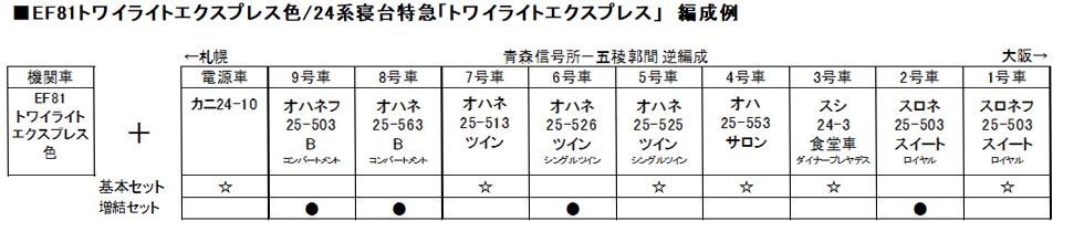 KATO カトー 10-869 10-870 24系寝台特急「トワイライトエクスプレス」