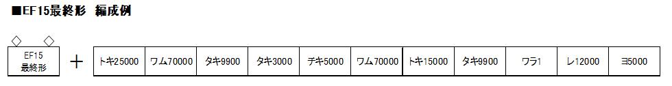 KATO カトー 3062-2 EF15 最終形