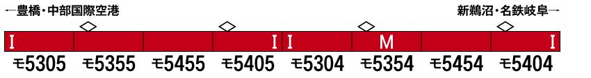 GREENMAX グリーンマックス 50699 名鉄5300系(5305編成+5304編成)8両編成セット(動力付き)