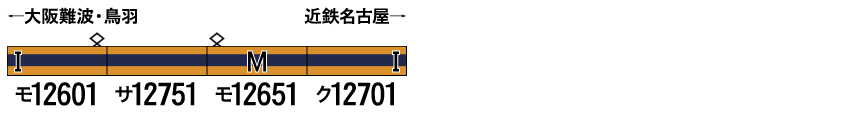 GREENMAX グリーンマックス gm 30465 近鉄12600系(12601編成・旧塗装・貫通路開扉パーツ付き)基本4両編成セット(動力付き)
